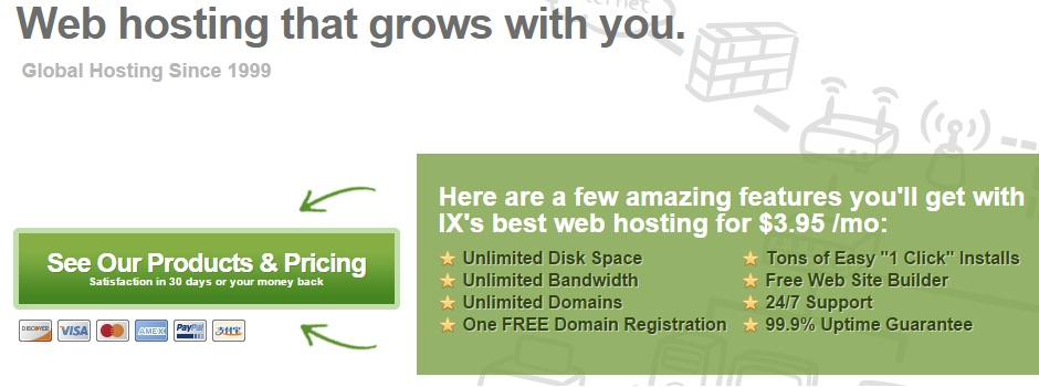 IXWebhosting VPS coupon codes 25% Off latest 2016