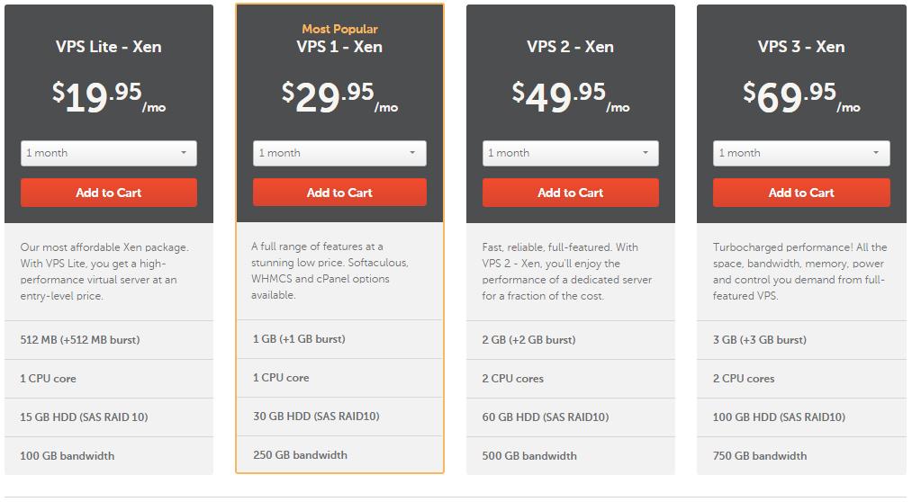 Namecheap VPS hosting coupon
