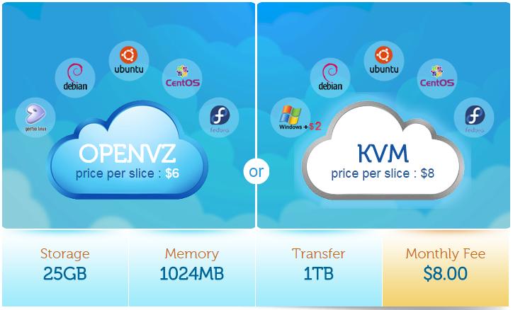 InterServer VPS Hosting